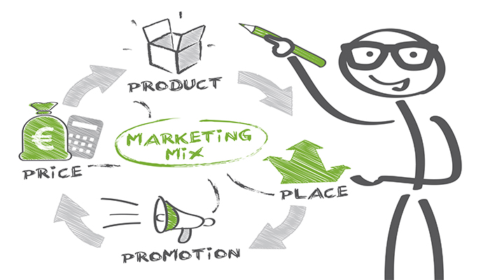 marketing 4 3 Marketing 101: are product, price, place and promotion in this marketing formula something from the past we discuss the 4cs vs the 4ps of marketing.